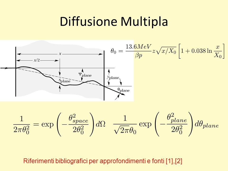 17/03/11 17/03/11. 17/03/11. Diffusione Multipla. Riferimenti bibliografici per approfondimenti e fonti [1],[2]